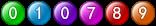 blog counter